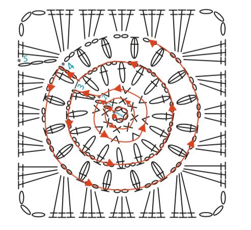 tejido-circular-a-crochet